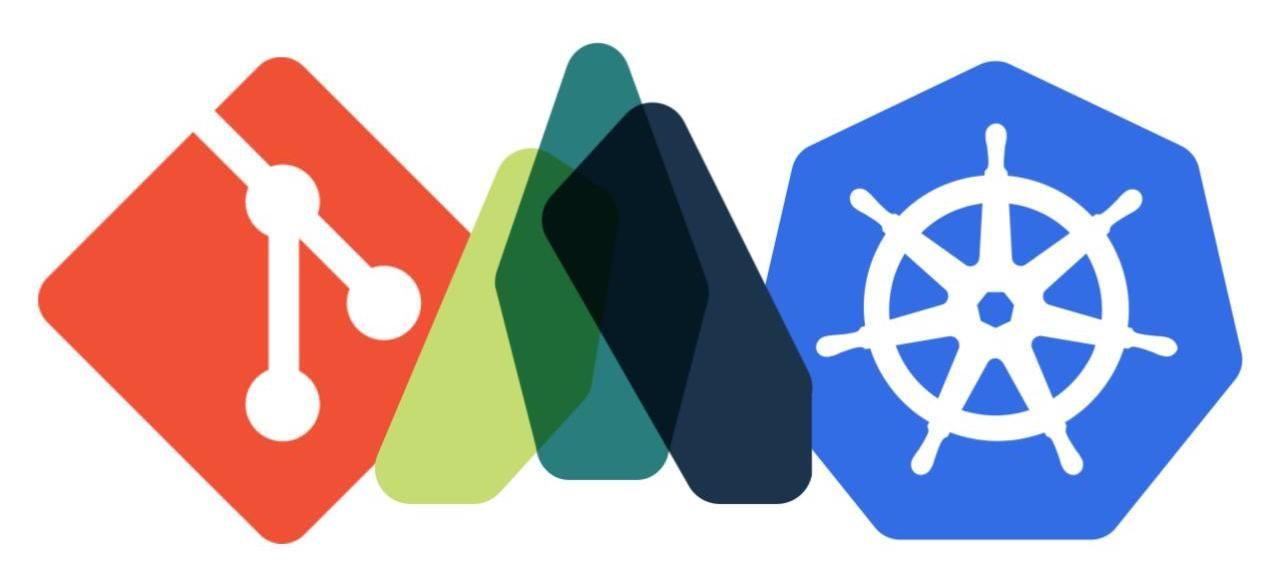 Git + Atomist + Kubernetes